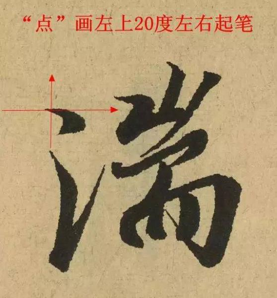 【上海博艺艺术培训中心】干货|从兰亭序看王羲之起笔角度