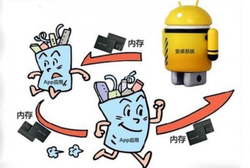 【伊人回眸泪倾城】手机运行卡顿,到底和处理器有关,还是内存?看完这3点就明白了