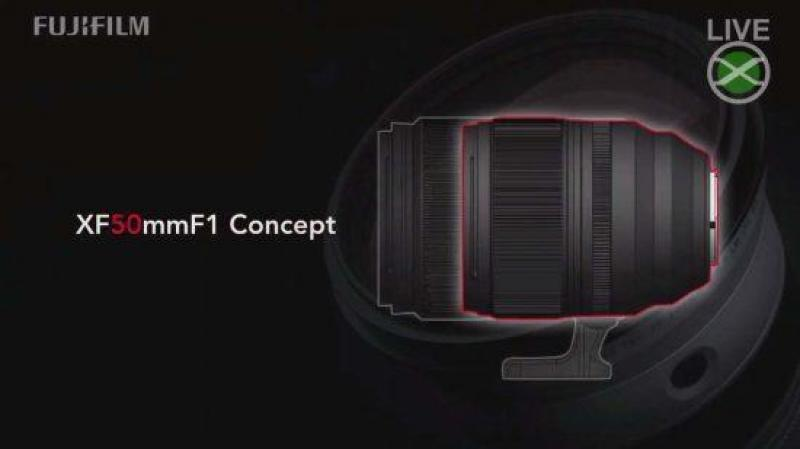 富士 X 峰会:发布更小更轻的F1.0镜头,给X-Pro3换上隐