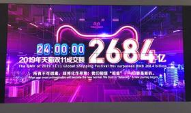 【深情款款小少爷】2019天猫双11成交额2684亿!这个榜单河北排第一