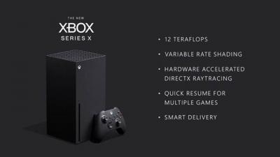 微软公布最新Xbox配置,性能直逼RTX 2080Ti,为了它你