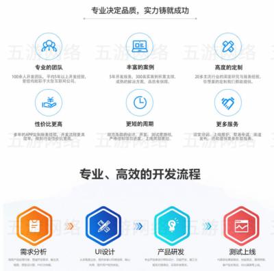 【五游网络-吴培宁】网页APP和原生APP,都可以使用iOS签名上架?
